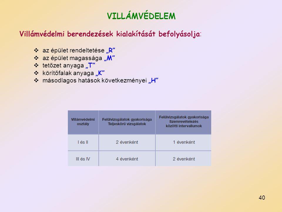 VILLÁMVÉDELEM Villámvédelmi berendezések kialakítását befolyásolja: