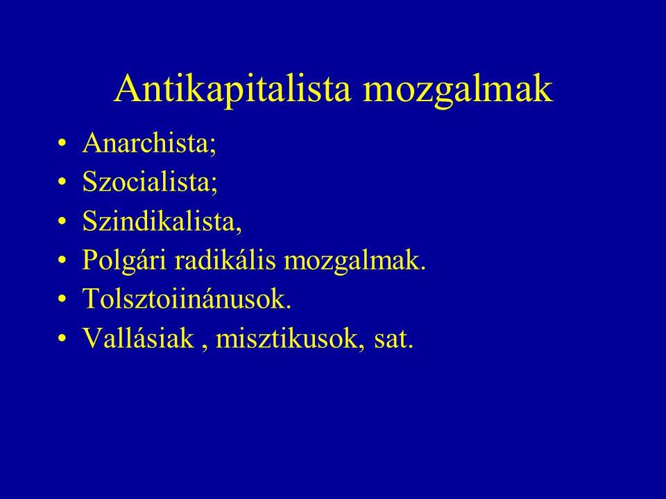 Antikapitalista mozgalmak