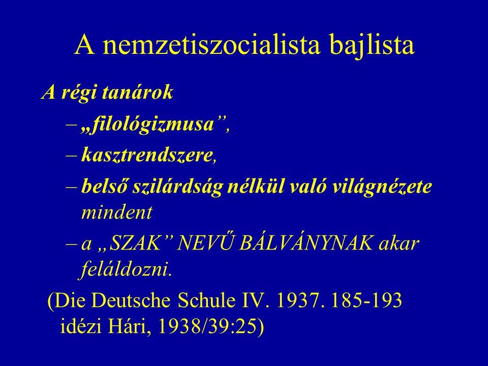 A nemzetiszocialista bajlista