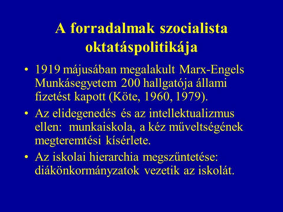 A forradalmak szocialista oktatáspolitikája