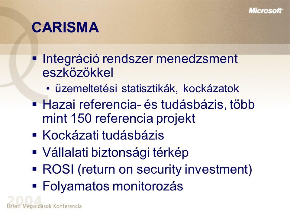 CARISMA Integráció rendszer menedzsment eszközökkel