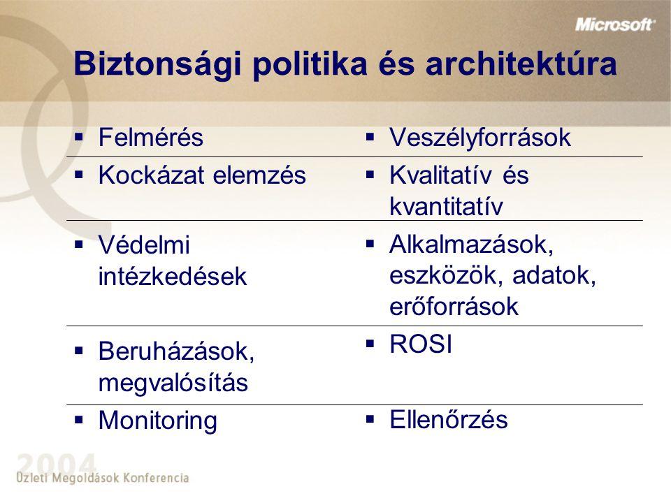 Biztonsági politika és architektúra