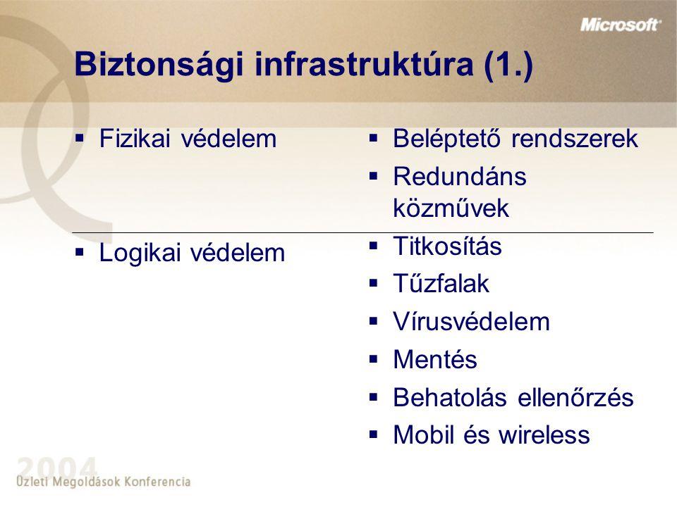 Biztonsági infrastruktúra (1.)