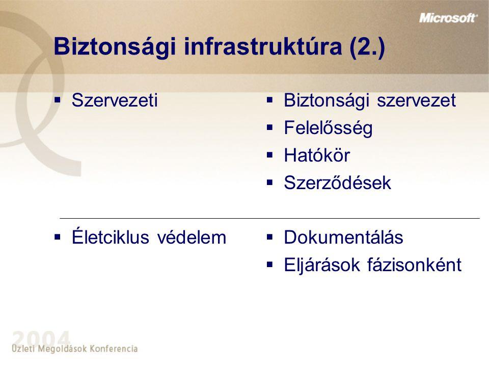 Biztonsági infrastruktúra (2.)
