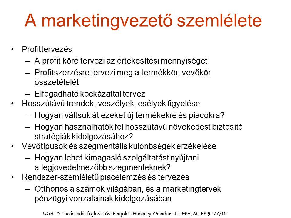 A marketingvezető szemlélete