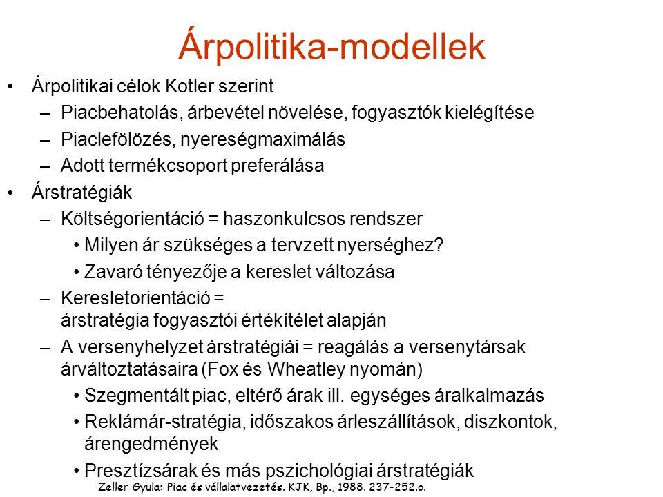 Árpolitika-modellek Árpolitikai célok Kotler szerint