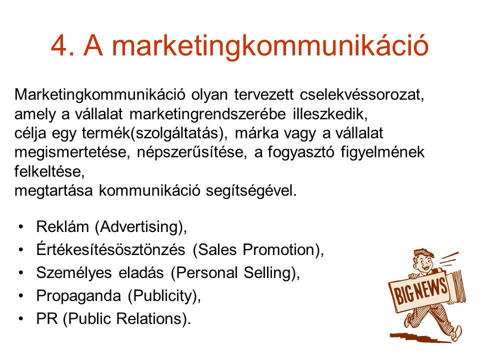 4. A marketingkommunikáció