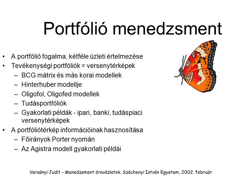 Portfólió menedzsment