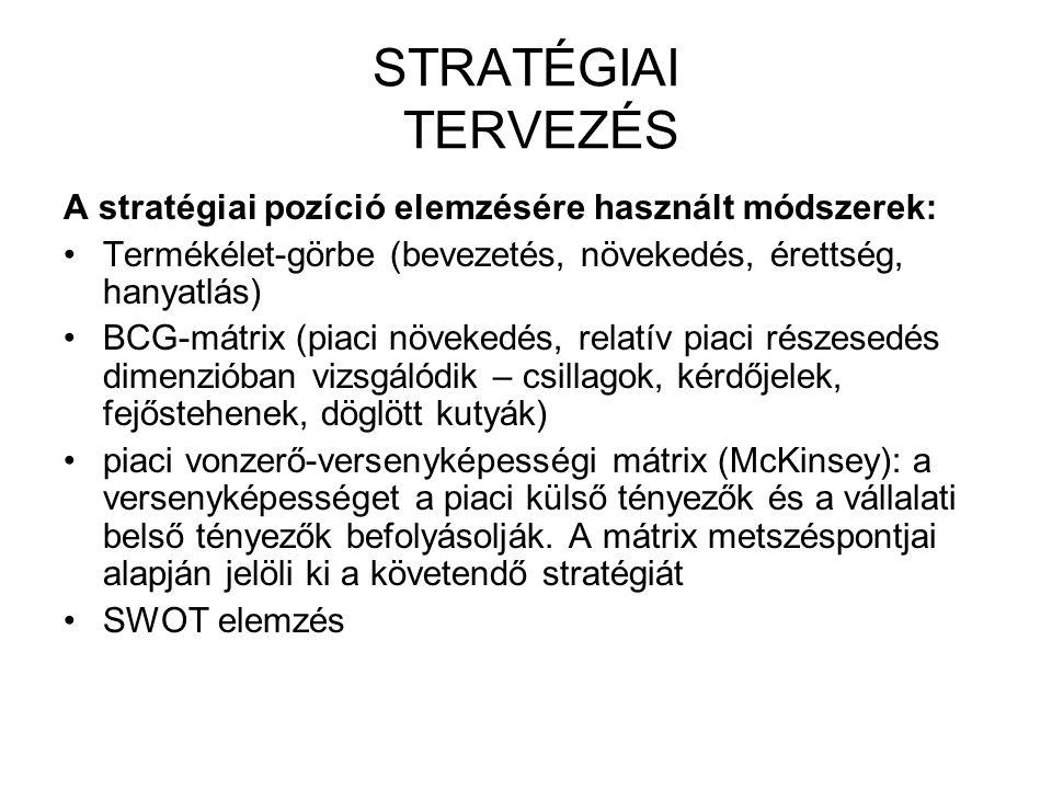 STRATÉGIAI TERVEZÉS A stratégiai pozíció elemzésére használt módszerek: Termékélet-görbe (bevezetés, növekedés, érettség, hanyatlás)