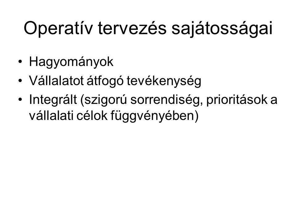 Operatív tervezés sajátosságai