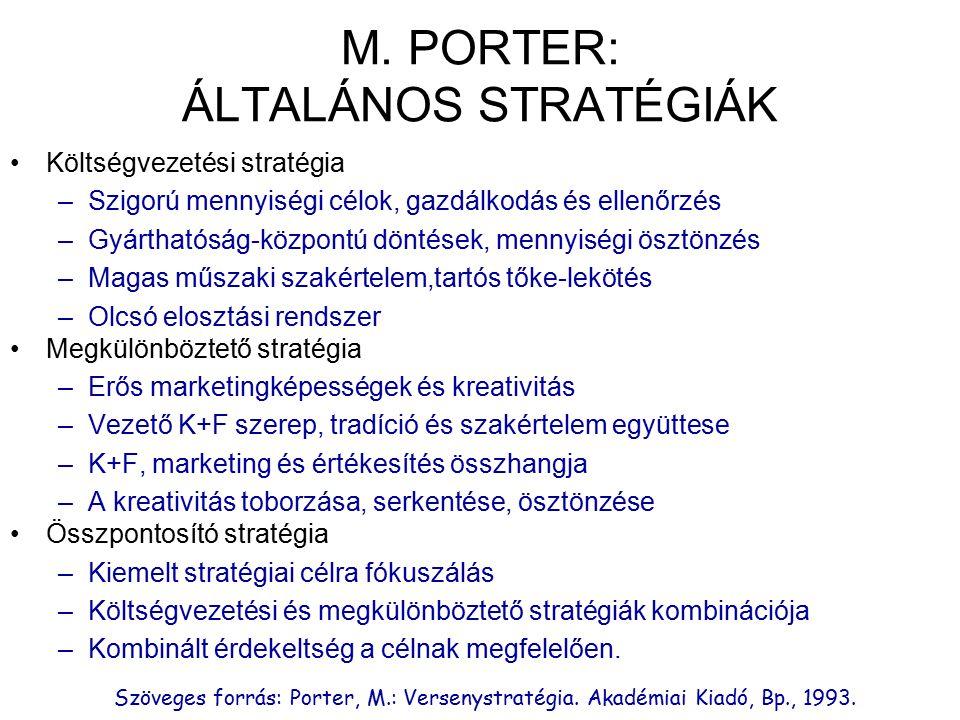 M. PORTER: ÁLTALÁNOS STRATÉGIÁK
