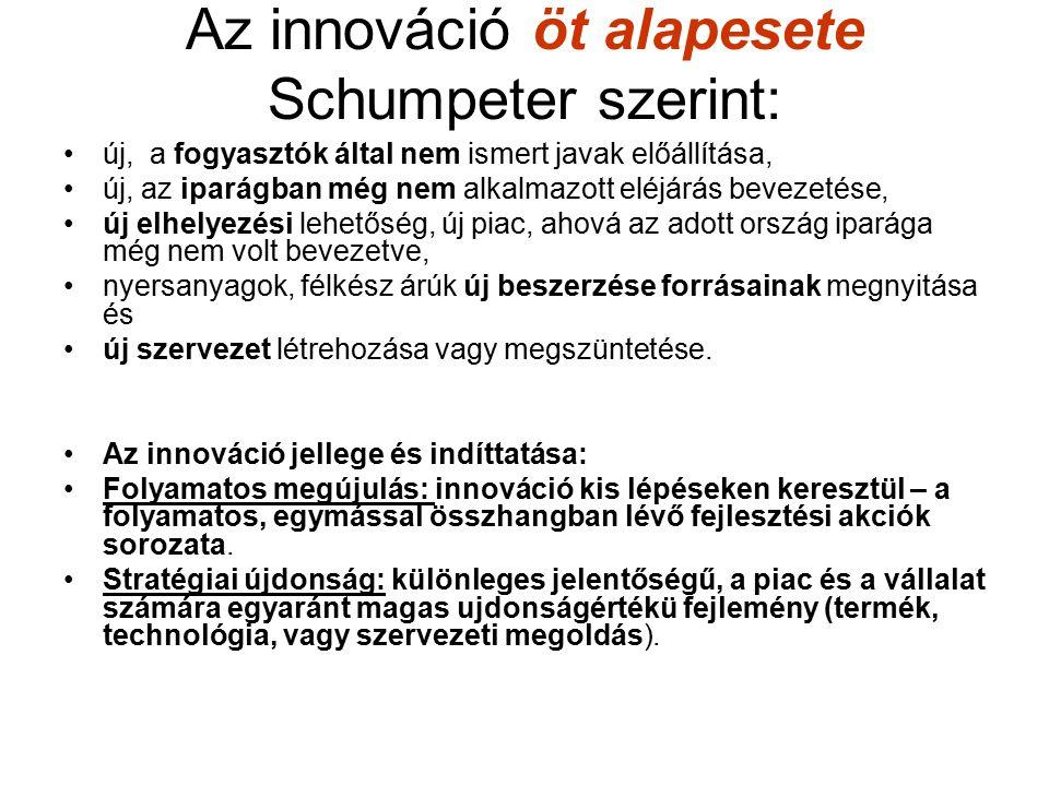 Az innováció öt alapesete Schumpeter szerint: