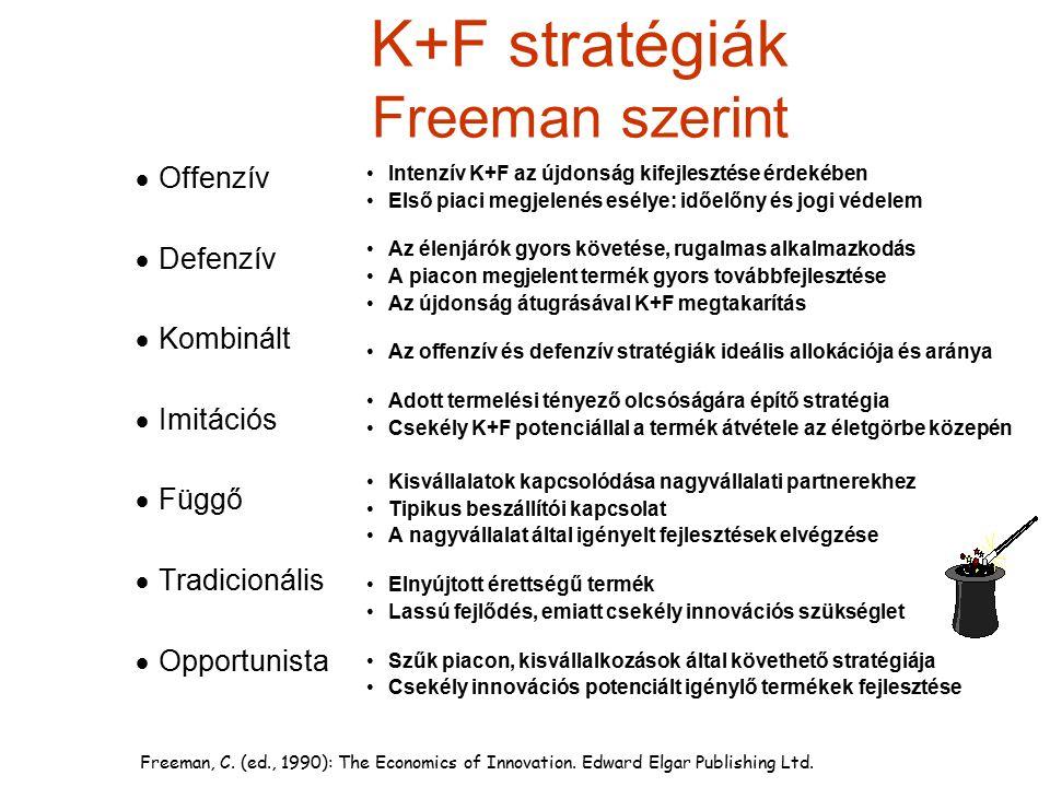 K+F stratégiák Freeman szerint