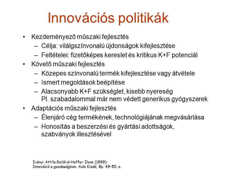 Innovációs politikák Kezdeményező műszaki fejlesztés