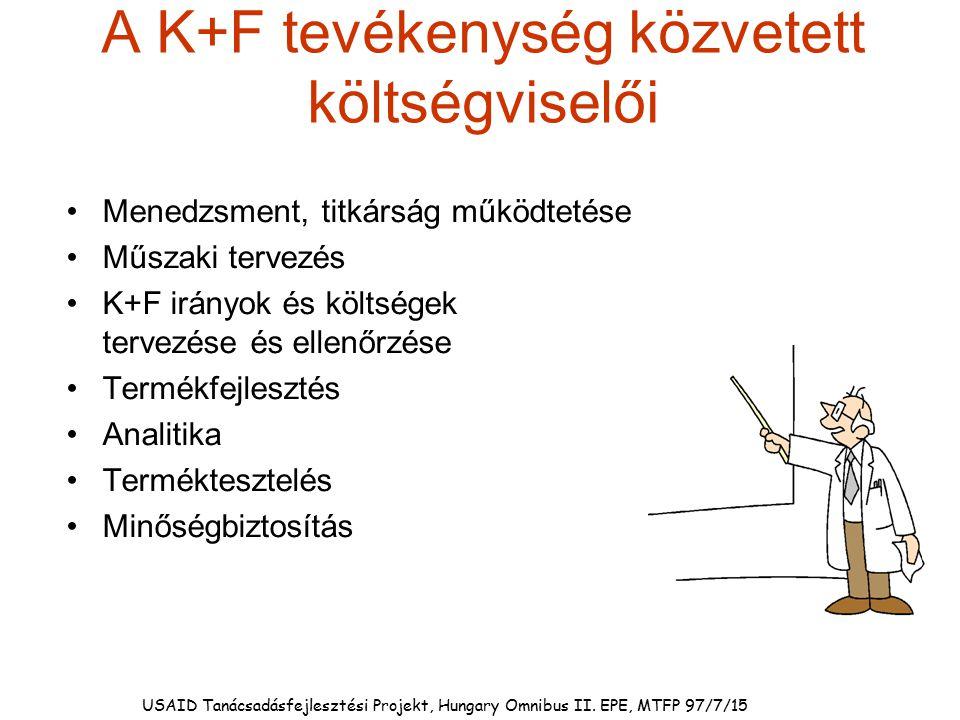 A K+F tevékenység közvetett költségviselői