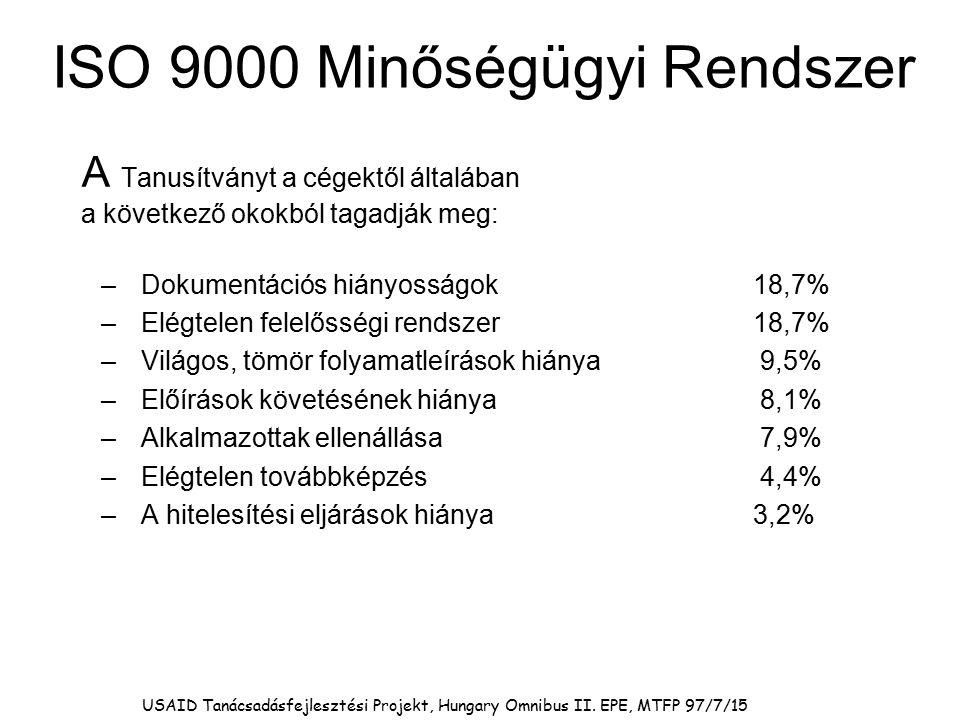 ISO 9000 Minőségügyi Rendszer