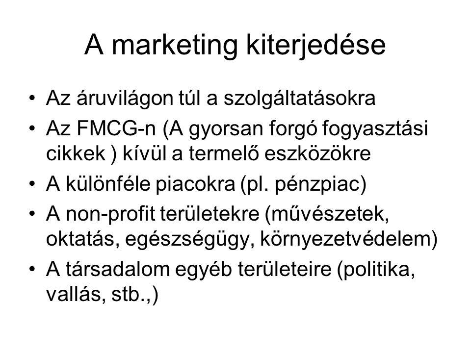 A marketing kiterjedése