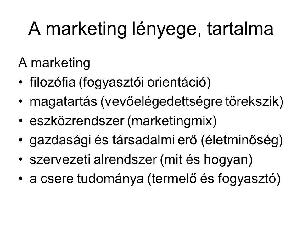 A marketing lényege, tartalma