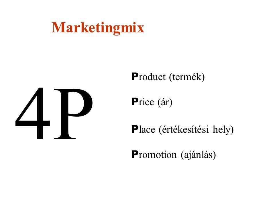 4P Marketingmix Product (termék) Price (ár) Place (értékesítési hely)