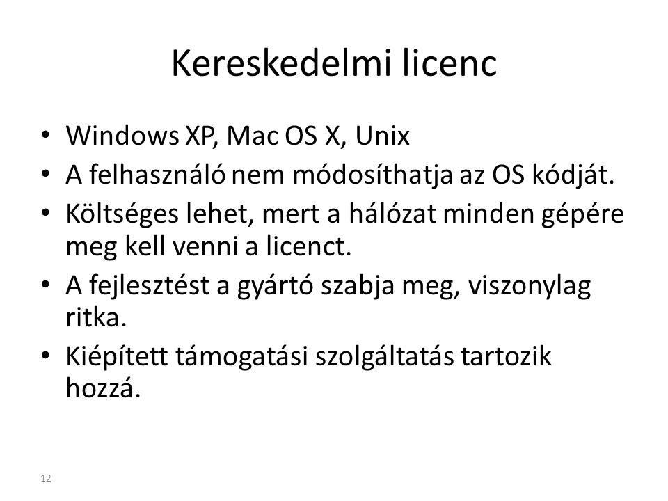 Kereskedelmi licenc Windows XP, Mac OS X, Unix