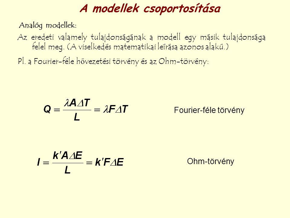 A modellek csoportosítása
