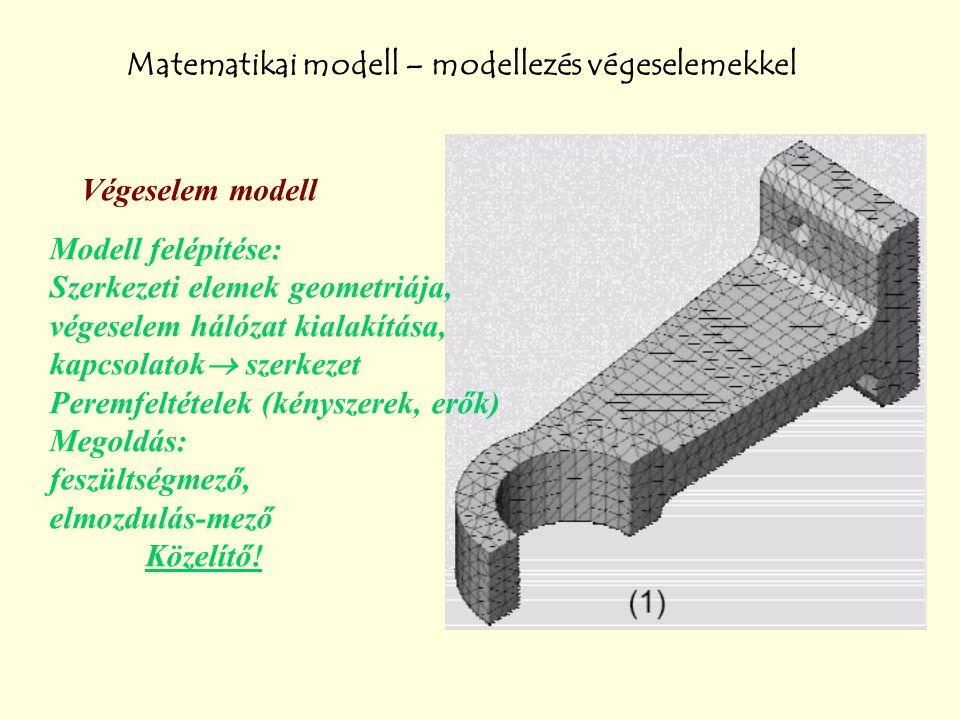 Matematikai modell – modellezés végeselemekkel
