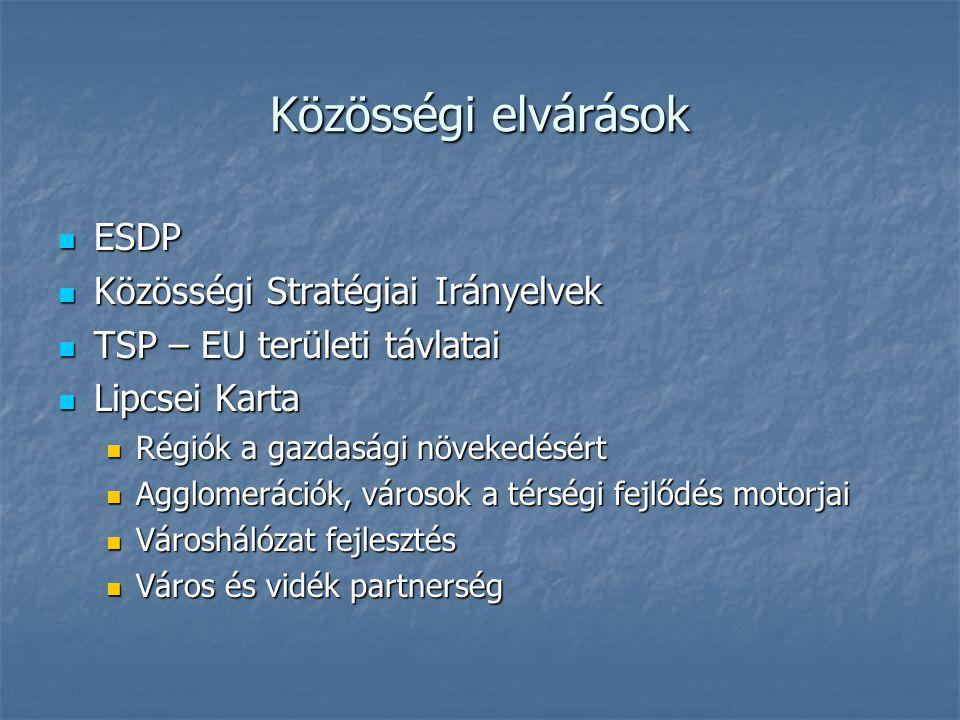 Közösségi elvárások ESDP Közösségi Stratégiai Irányelvek