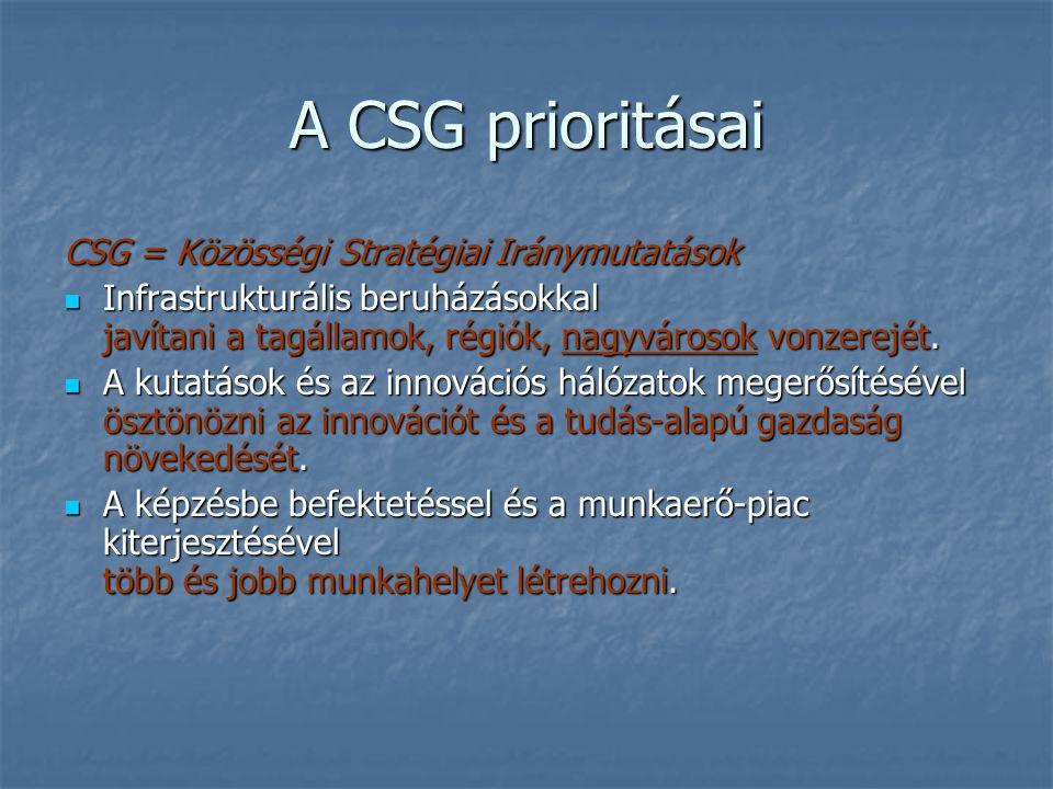 A CSG prioritásai CSG = Közösségi Stratégiai Iránymutatások