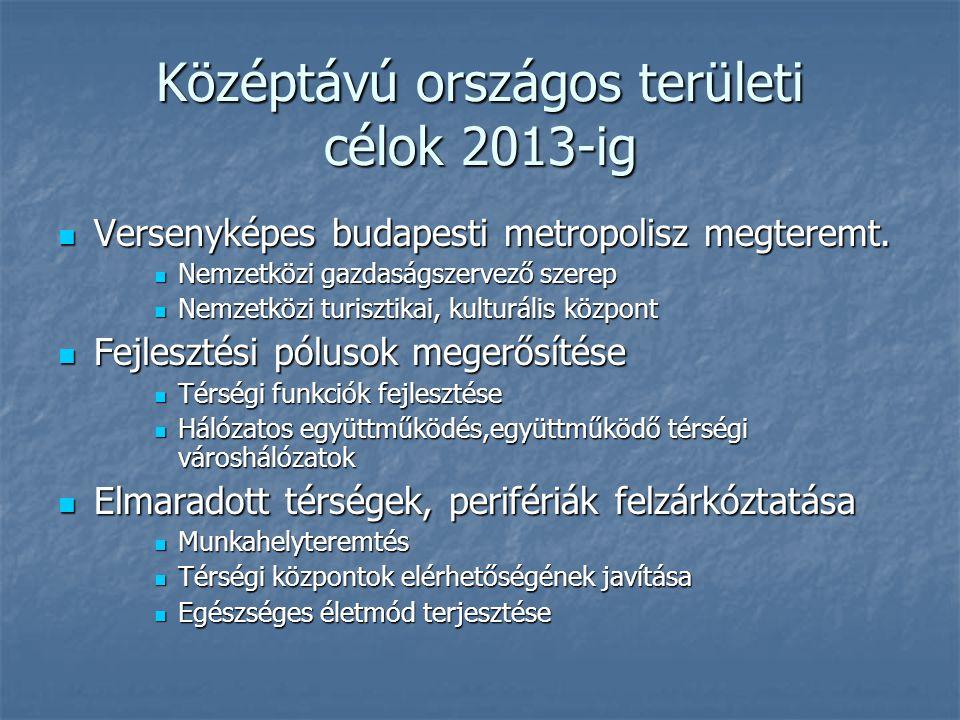 Középtávú országos területi célok 2013-ig