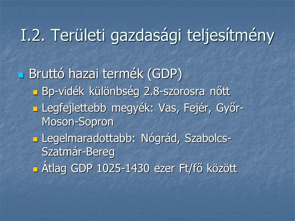 I.2. Területi gazdasági teljesítmény