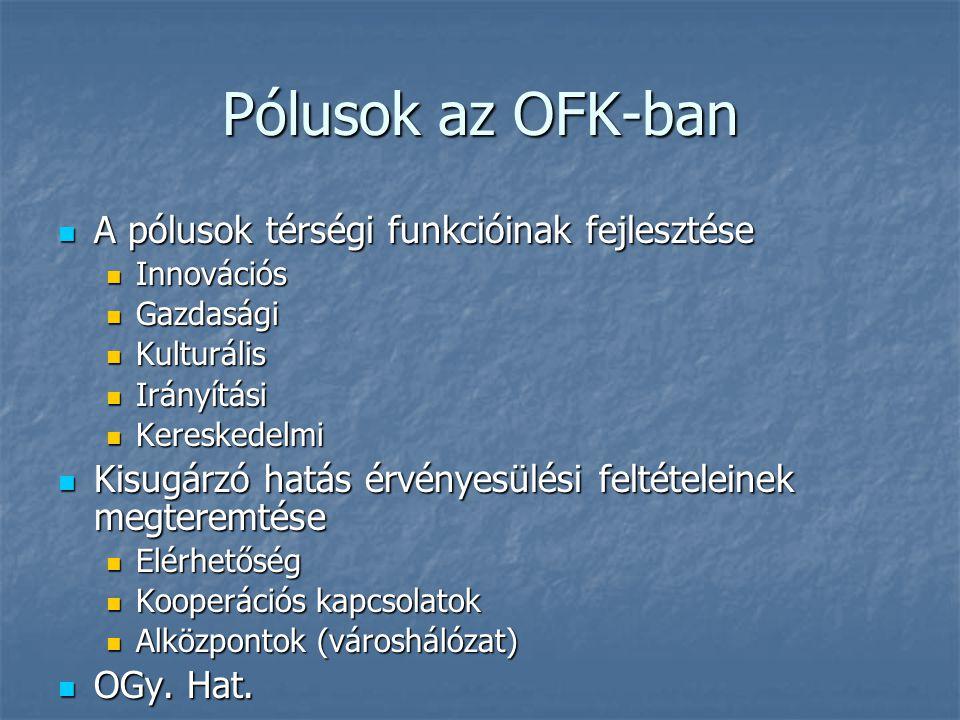 Pólusok az OFK-ban A pólusok térségi funkcióinak fejlesztése