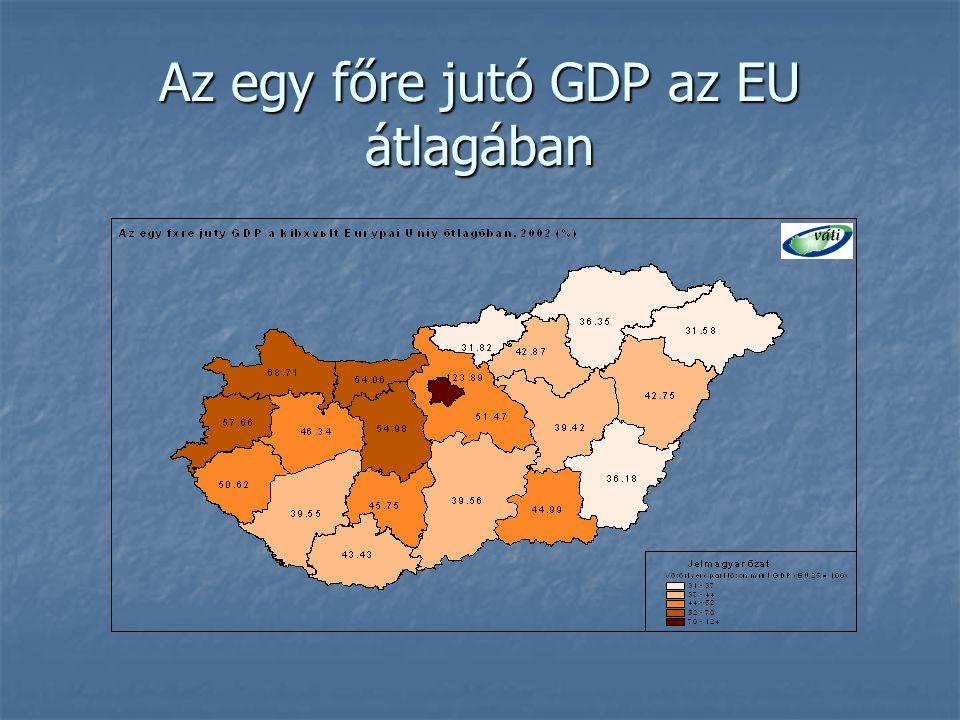 Az egy főre jutó GDP az EU átlagában