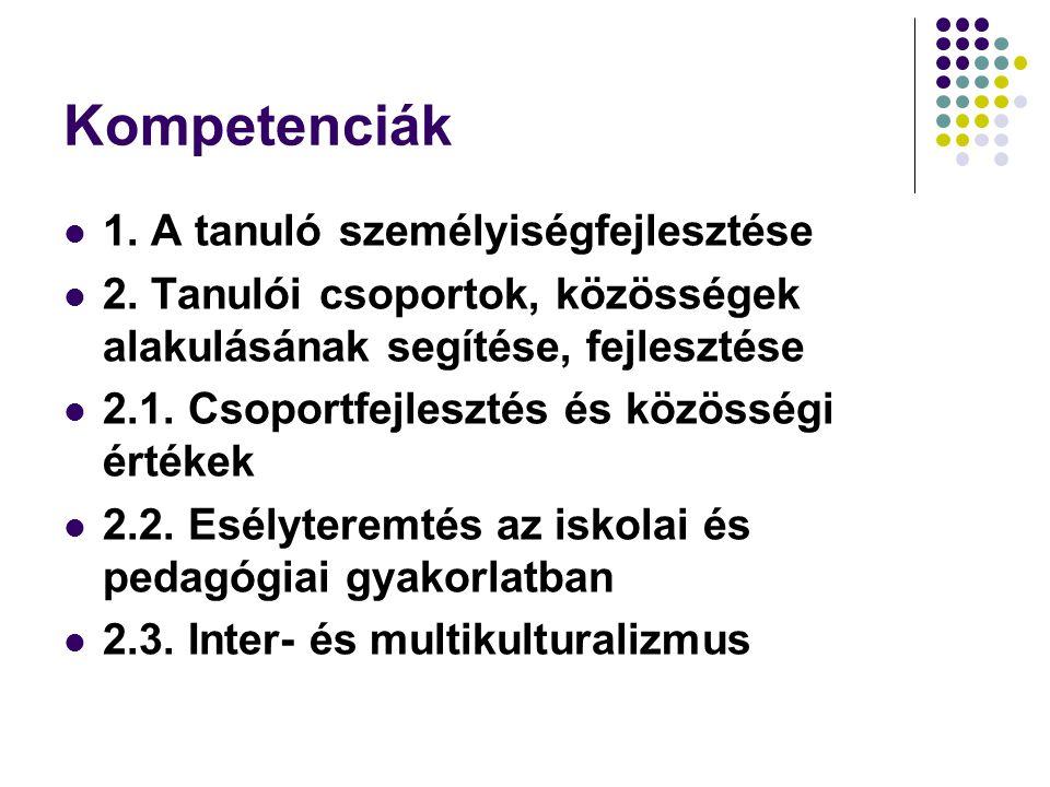 Kompetenciák 1. A tanuló személyiségfejlesztése