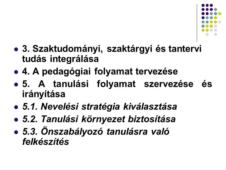 3. Szaktudományi, szaktárgyi és tantervi tudás integrálása