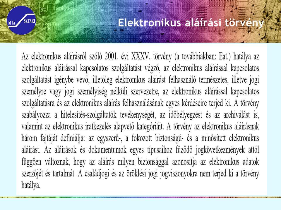 Elektronikus aláírási törvény