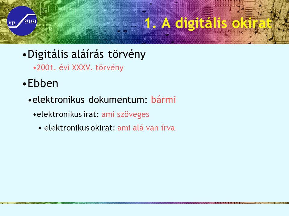 1. A digitális okirat Digitális aláírás törvény Ebben
