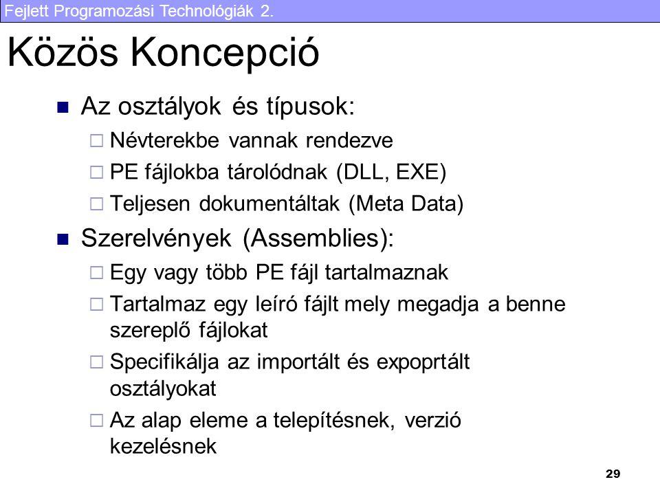 Közös Koncepció Az osztályok és típusok: Szerelvények (Assemblies):