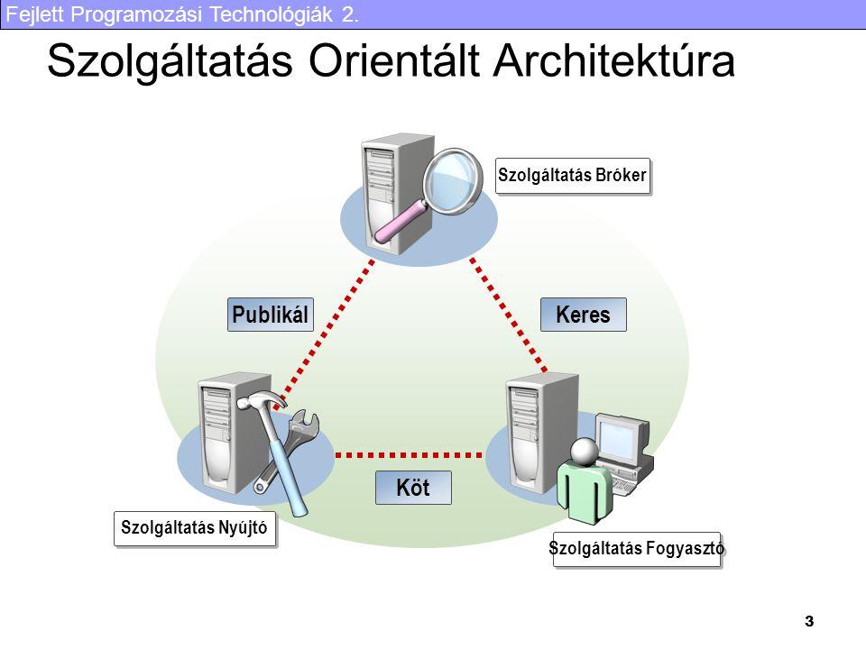 Szolgáltatás Orientált Architektúra
