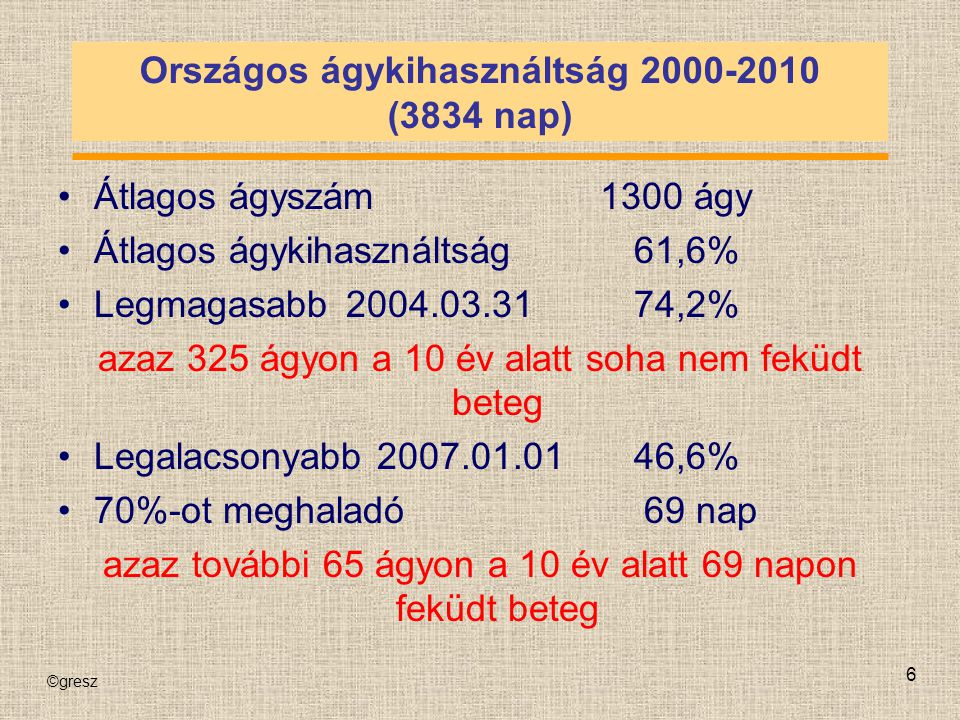 Országos ágykihasználtság 2000-2010 (3834 nap)