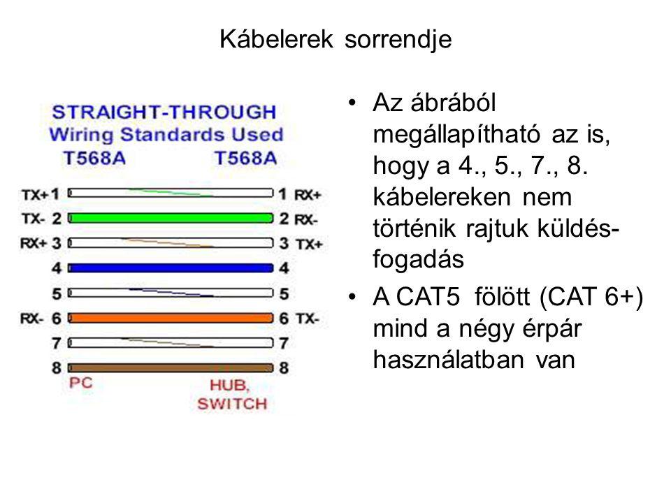 Kábelerek sorrendje Az ábrából megállapítható az is, hogy a 4., 5., 7., 8. kábelereken nem történik rajtuk küldés-fogadás.