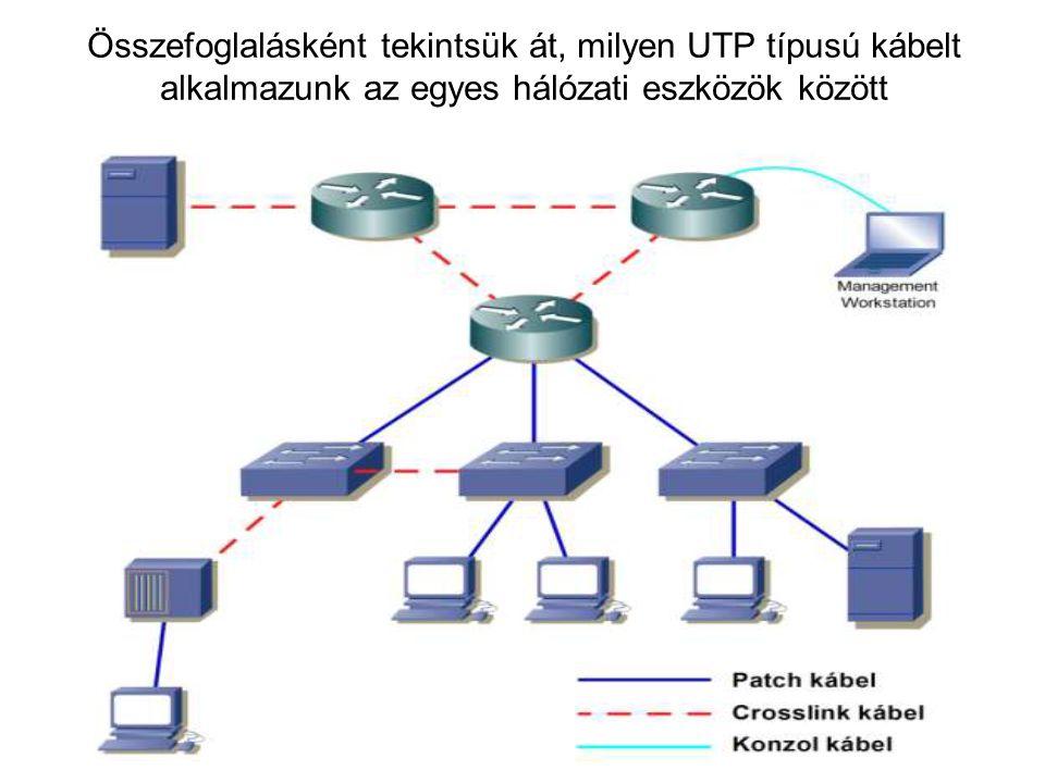 Összefoglalásként tekintsük át, milyen UTP típusú kábelt alkalmazunk az egyes hálózati eszközök között