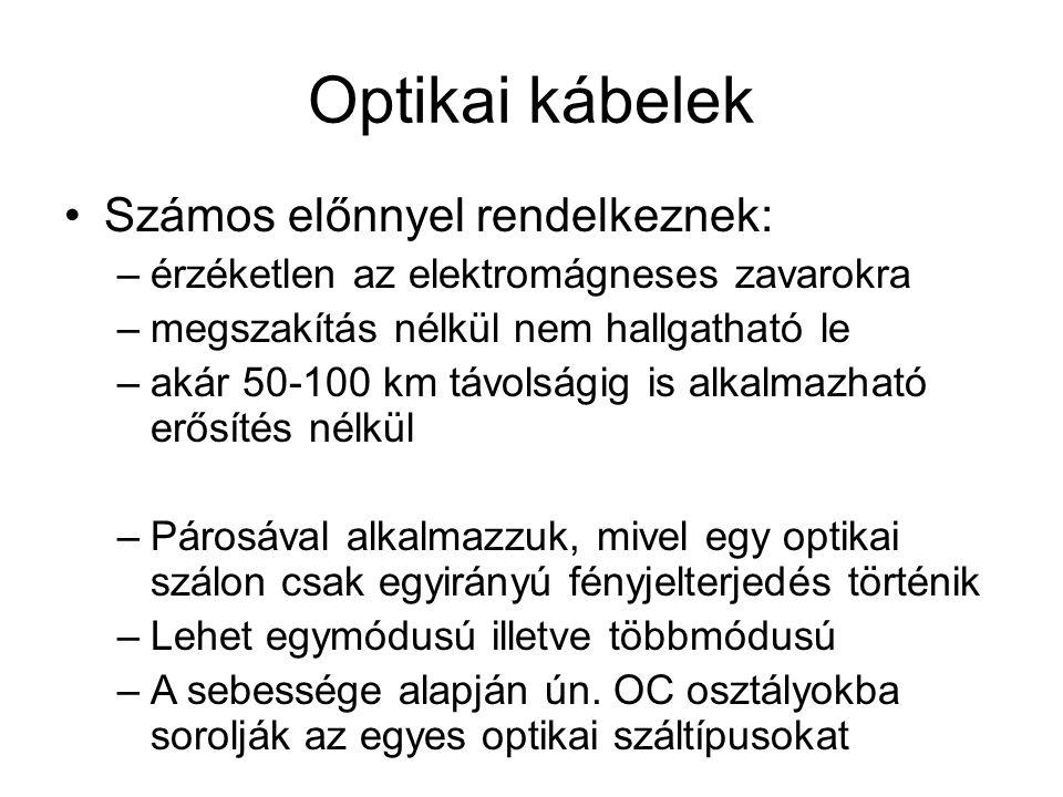Optikai kábelek Számos előnnyel rendelkeznek: