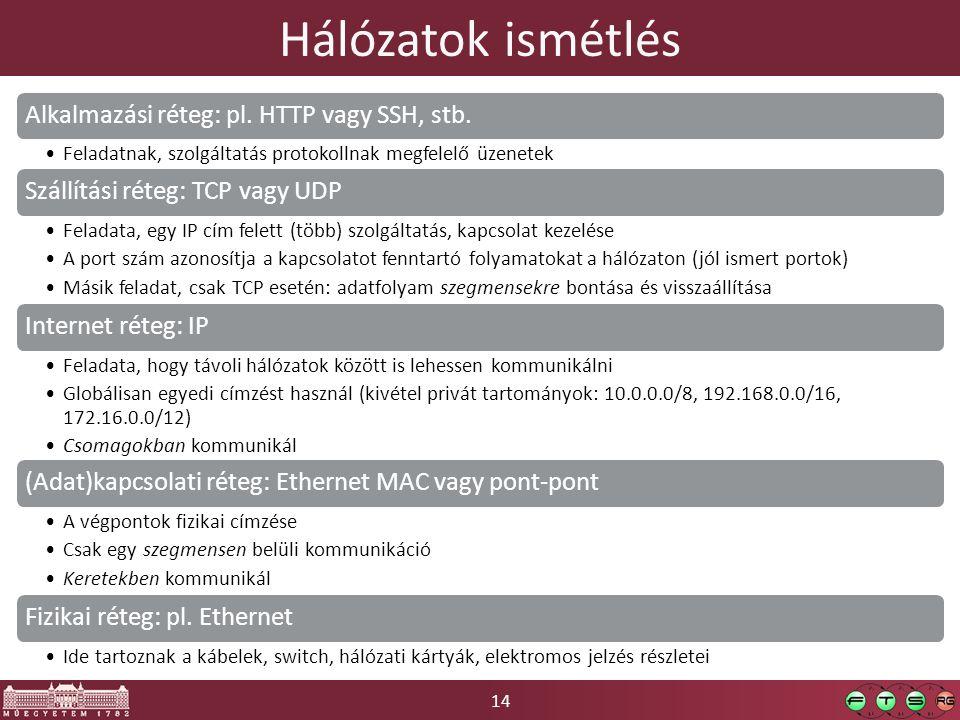 Hálózatok ismétlés Alkalmazási réteg: pl. HTTP vagy SSH, stb.