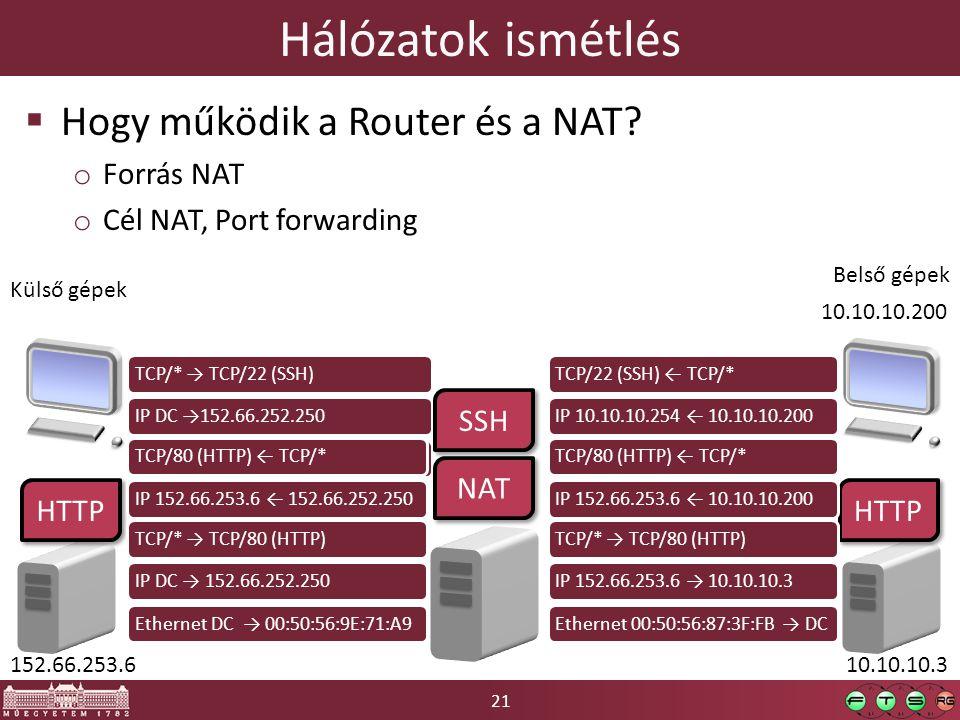 Hálózatok ismétlés Hogy működik a Router és a NAT Forrás NAT
