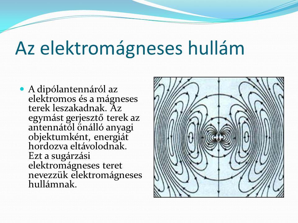Az elektromágneses hullám