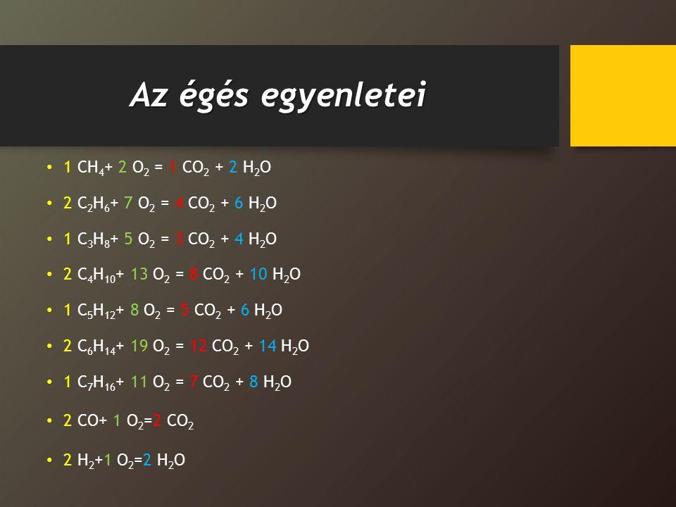 Az égés egyenletei 1 CH4+ 2 O2 = 1 CO2 + 2 H2O
