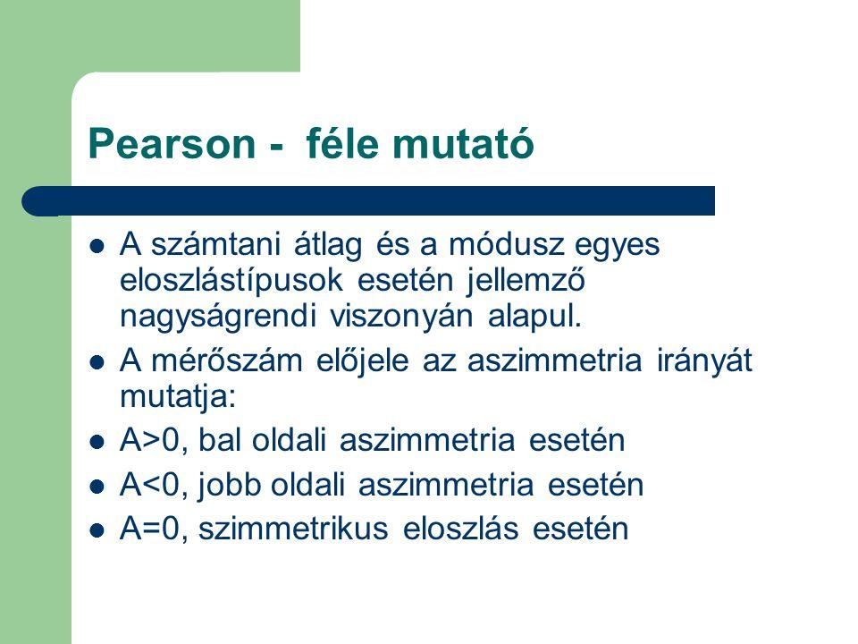 Pearson - féle mutató A számtani átlag és a módusz egyes eloszlástípusok esetén jellemző nagyságrendi viszonyán alapul.