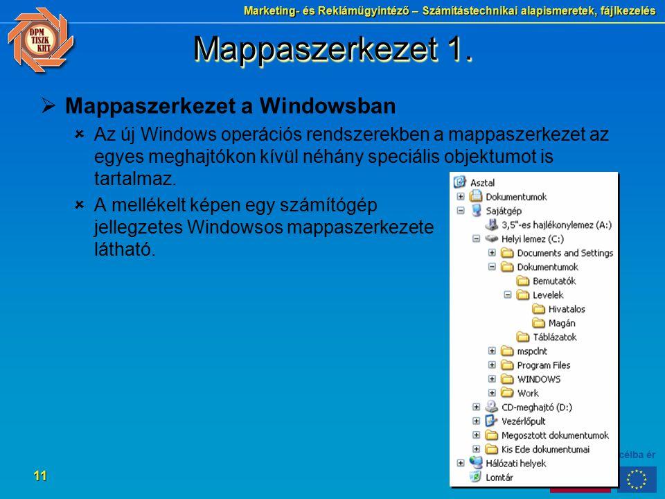 Mappaszerkezet 1. Mappaszerkezet a Windowsban