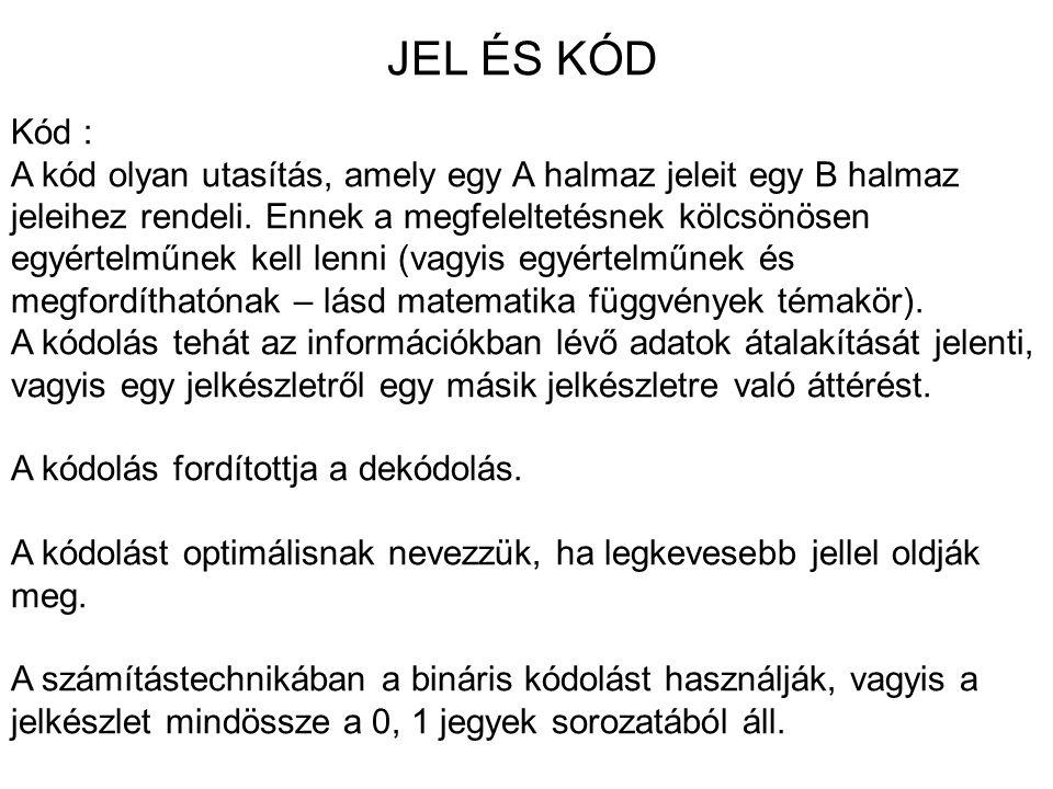 JEL ÉS KÓD Kód :
