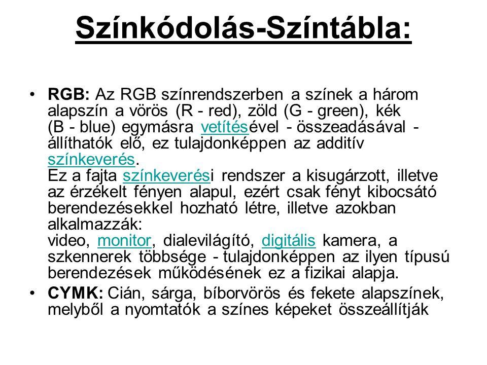 Színkódolás-Színtábla: